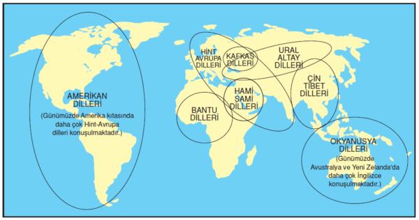 Dünyadaki en eski dil kökenleri