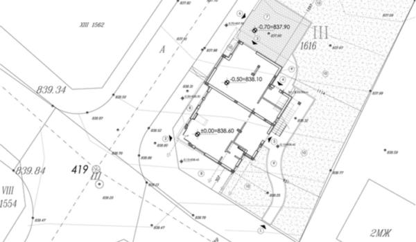 Farklı Harita Türleri