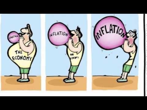 Keynesyen Ekonomi