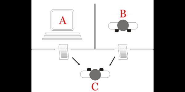 Turing Testi Nedir