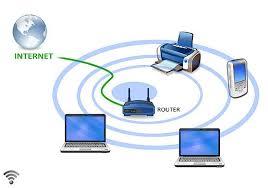 WiFi Nasıl Çalışır