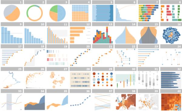 Grafik Veri Görselleştirme