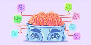 Psikolojinin Alt Dalları