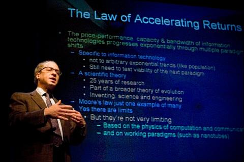 Kurzweil Yasası Nedir